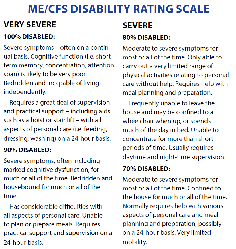 b11fd7830eba Extract from our leaflet on Severe ME/CFS – see below for details.