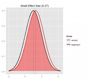 effect size27 copy
